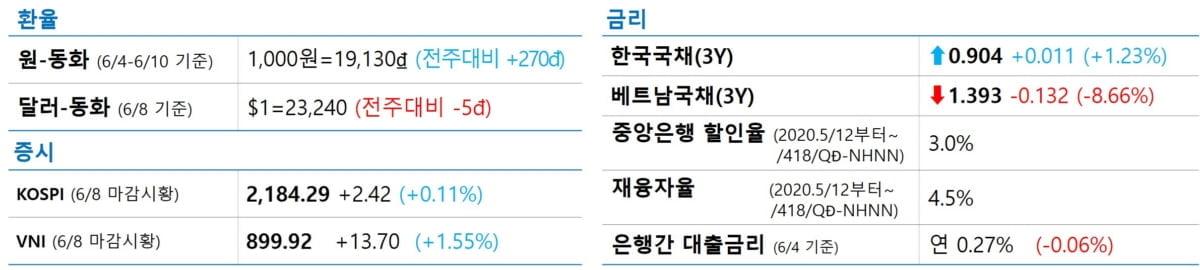 -5.2% 전망 <KVINA 한줄뉴스>