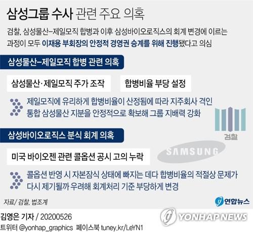 [일지]'합병·승계 의혹' 삼성물산 합병부터 이재용 구속영장 청구까지