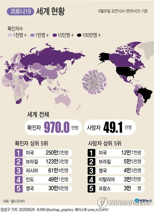 """'마스크 극혐' 브라질 대통령 """"나, 코로나19 걸렸을 수도"""""""