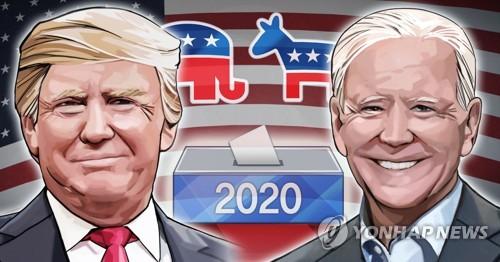 트럼프, '대선 승부처' 6개 경합주 여론조사 바이든에 밀려