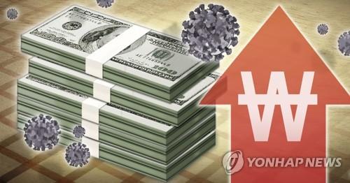 코로나19 재확산 우려에 원/달러 환율 6원 상승