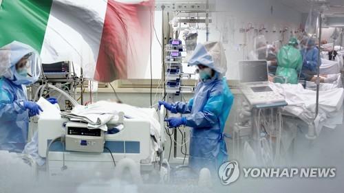 """이탈리아 연구진 """"5월 코로나19 환자 바이러스양 전달보다 감소"""""""