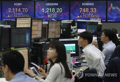 경기회복 기대감…원/달러 환율 8.6원 하락