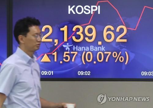 북한 연락사무소 폭파에도 주식·외환시장 반응 '차분'(종합)