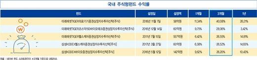 서울 아파트 값 9주째 '내리막'…구로구만 역주행