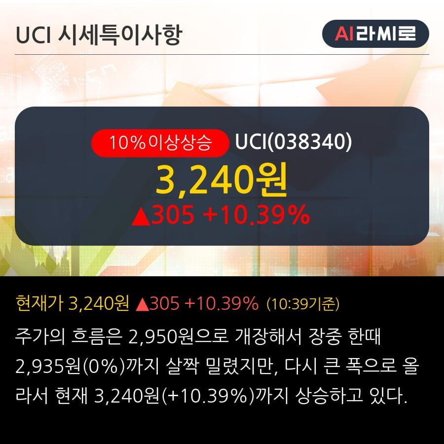 'UCI' 10% 이상 상승, 전일 외국인 대량 순매수