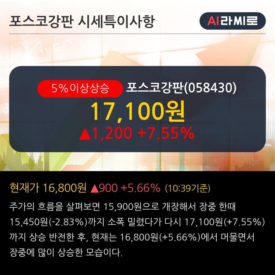 '포스코강판' 5% 이상 상승, 단기·중기 이평선 정배열로 상승세