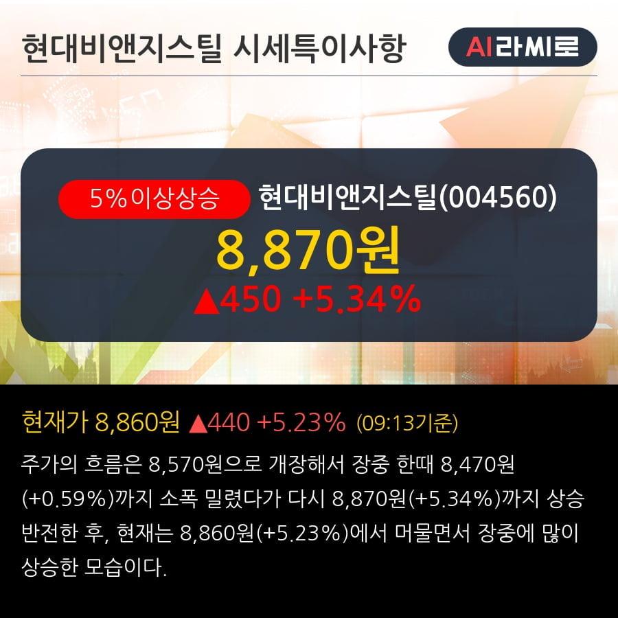 '현대비앤지스틸' 5% 이상 상승, 단기·중기 이평선 정배열로 상승세