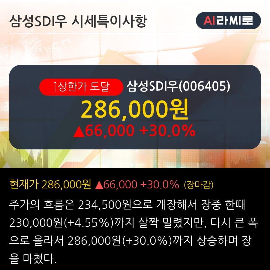 '삼성SDI우' 상한가↑ 도달, 단기·중기 이평선 정배열로 상승세