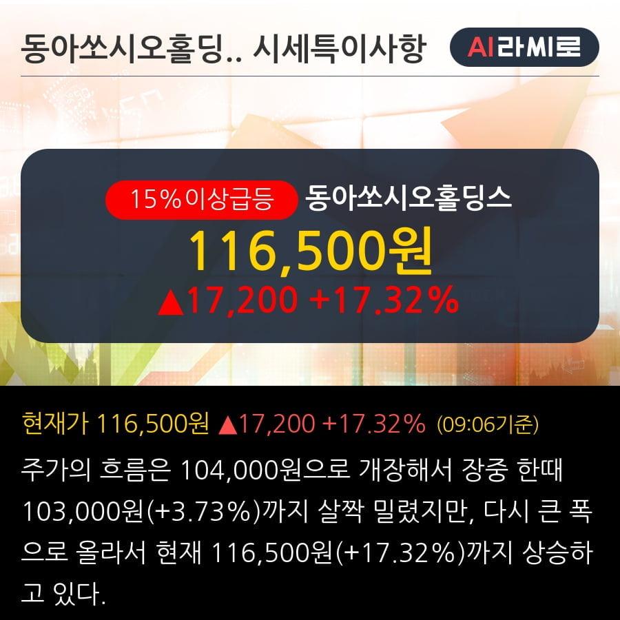 '동아쏘시오홀딩스' 15% 이상 상승, 단기·중기 이평선 정배열로 상승세