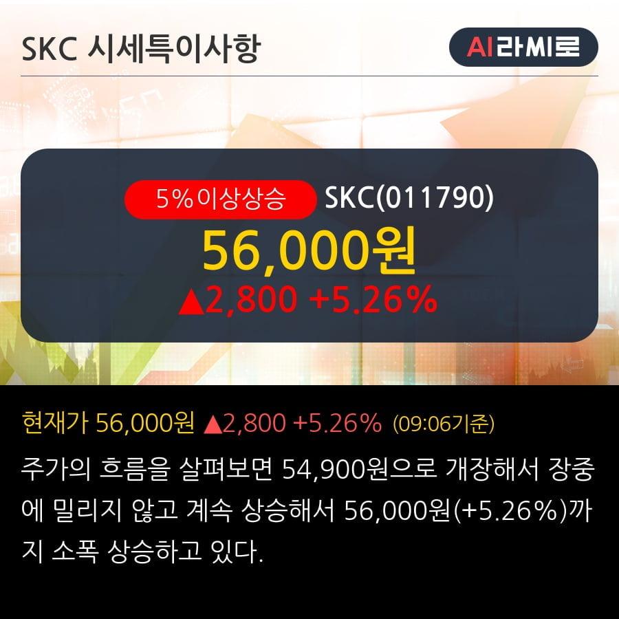 'SKC' 5% 이상 상승, 명확한 방향성 - 신한금융투자, BUY(유지)