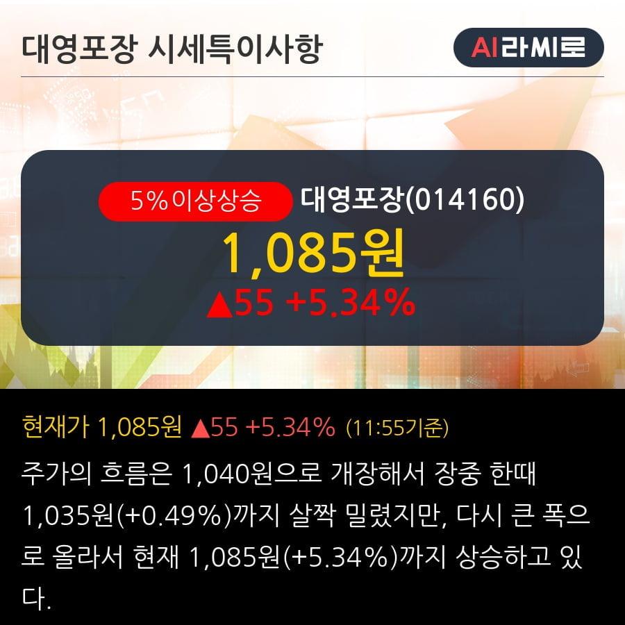 '대영포장' 5% 이상 상승, 주가 반등으로 5일 이평선 넘어섬, 단기 이평선 역배열 구간