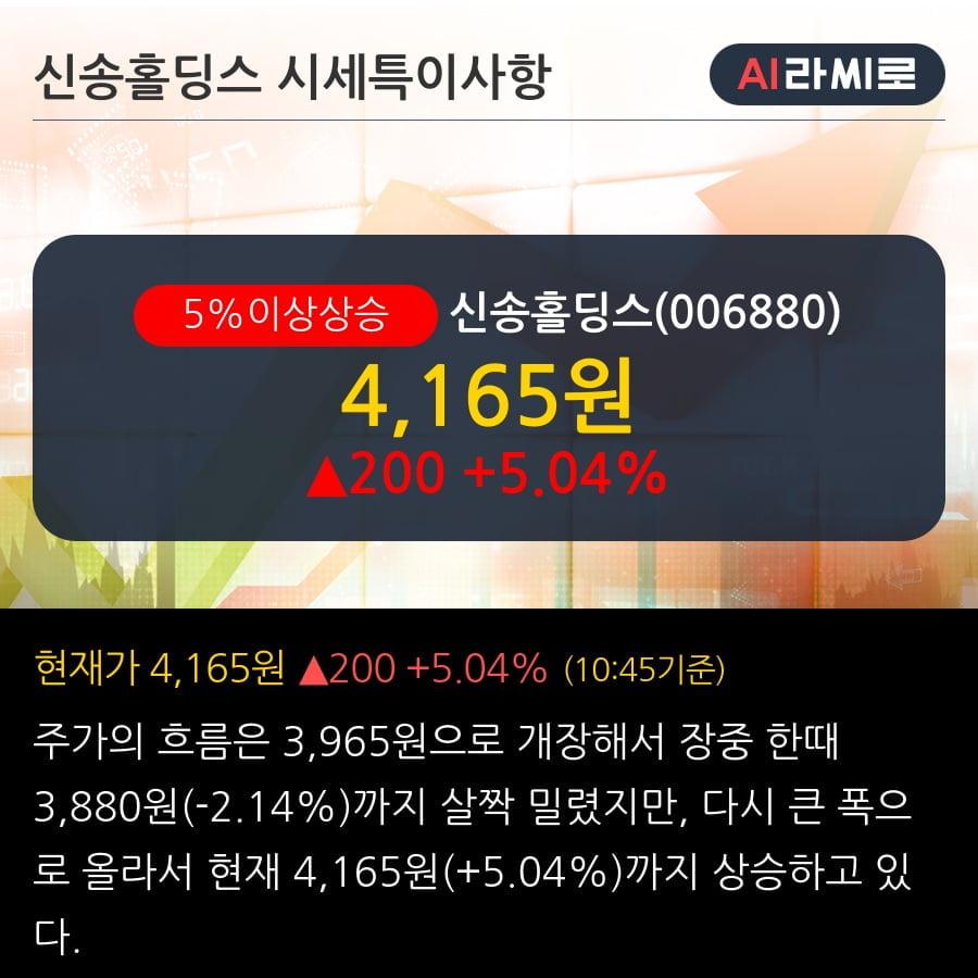 '신송홀딩스' 5% 이상 상승, 주가 상승세, 단기 이평선 역배열 구간