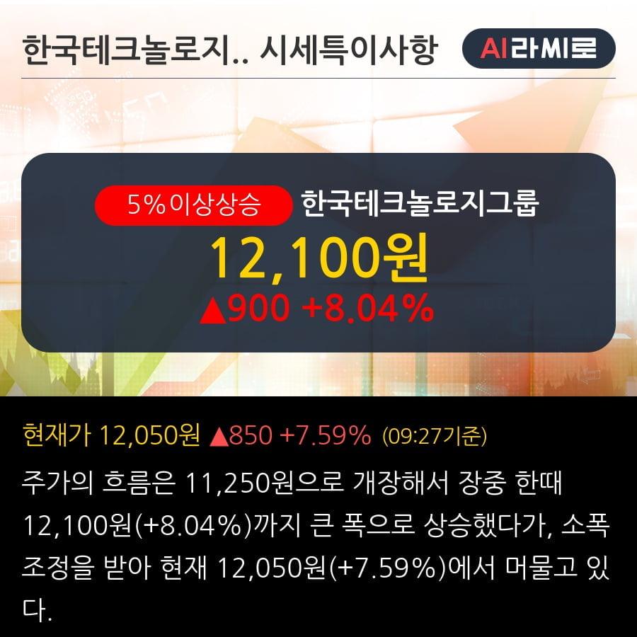 '한국테크놀로지그룹' 5% 이상 상승, 단기·중기 이평선 정배열로 상승세