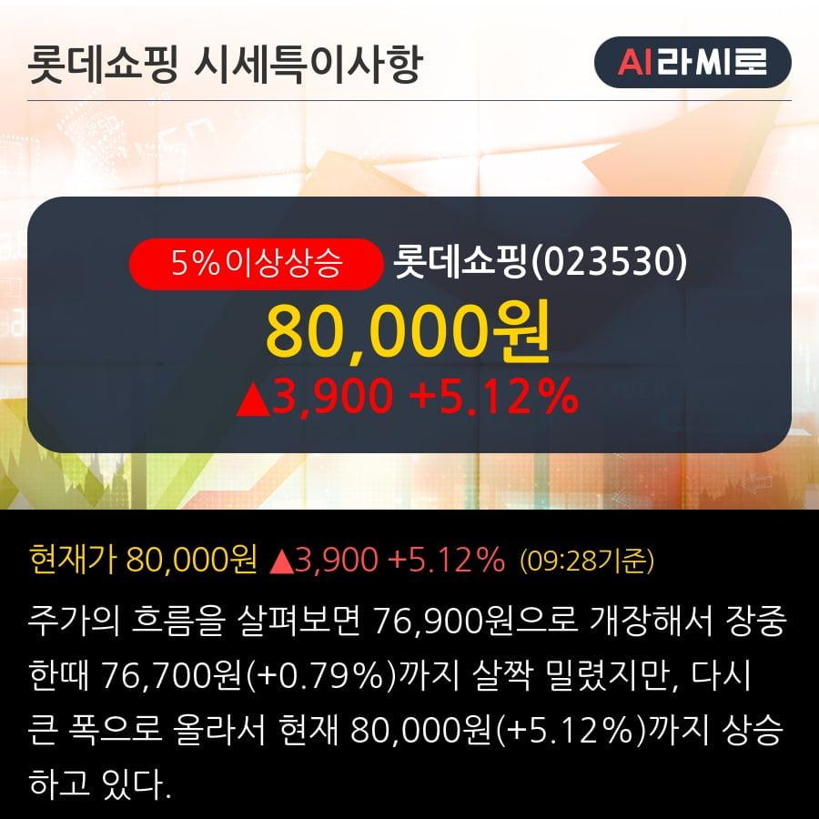 '롯데쇼핑' 5% 이상 상승, 주가 5일 이평선 상회, 단기·중기 이평선 역배열