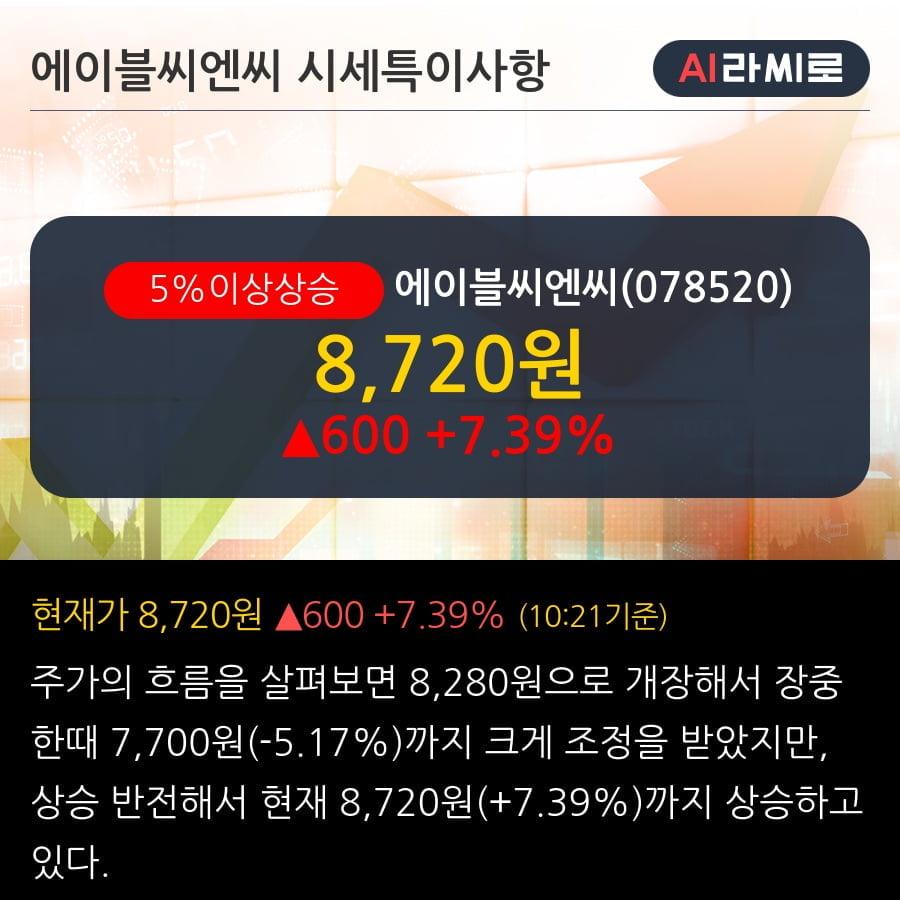 '에이블씨엔씨' 5% 이상 상승, 주가 5일 이평선 상회, 단기·중기 이평선 역배열