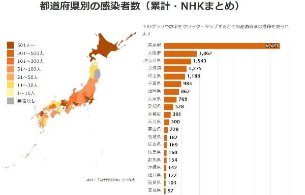 일본 지역별 코로나19 확진자수(그래픽=NHK)