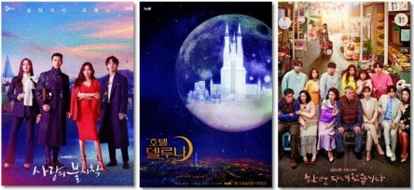 중국의 한한령(한류 금지령) 해제가 가시화되면서 드라마 제작업체인 스튜디오드래곤 주가가 최근 들썩이고 있다. 왼쪽부터 스튜디오드래곤이 제작한 드라마인 '사랑의 불시착' '호텔 델루나' '한번 다녀왔습니다' 포스터.  스튜디오드래곤 제공