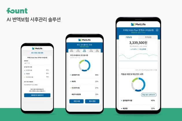 파운트, 메트라이프 'AI 변액보험 펀드관리' 서비스