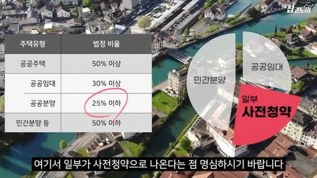 [집코노미TV] 물량 늘어나는 사전청약 당첨되려면
