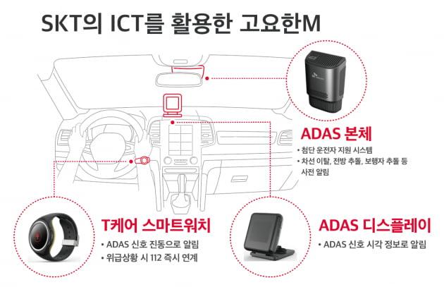 SK텔레콤, 청각 장애인 기사의 안전 운전 돕는다