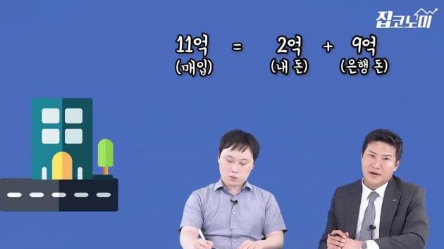 배우 이시영, 아무것도 안 하고 21억 번 비법 [집코노미TV]