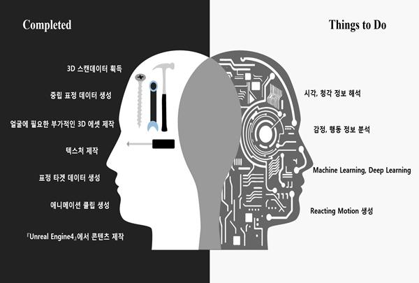 중앙대, '콘텐츠원캠퍼스 구축운영 사업' 선정