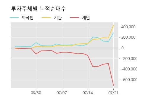 '현대일렉트릭' 5% 이상 상승, 단기·중기 이평선 정배열로 상승세