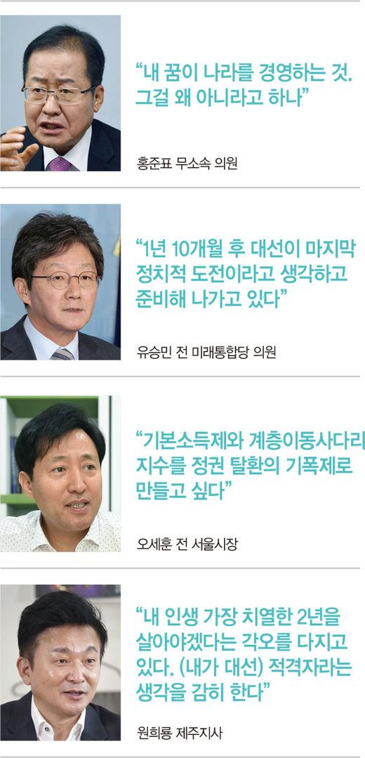 [홍영식의 정치판] 윤석열·김종인 '메기'가 불 지른 통합당 대선 경쟁