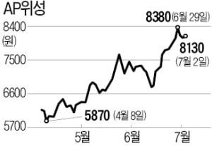 민간 우주개발 시대…위성관련株 '꿈틀'