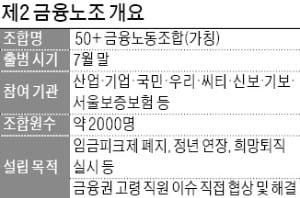 """[단독] """"임금피크 직접 해결""""…시니어 금융노조 출범"""