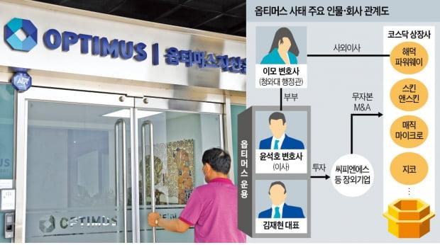 [단독] 옵티머스 '키맨' 부인은 靑 행정관…커지는 의혹들