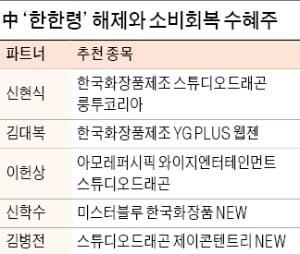 제이콘텐트리·미스터블루 '유망'…한국화장품 등 'K뷰티 관련株'도 찜