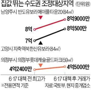 '서울 생활권' 고양·의정부 몸값 높아진다