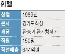 김정환 힘펠 대표, 국내 욕실 환풍기 10개 중 6개가 힘펠 제품
