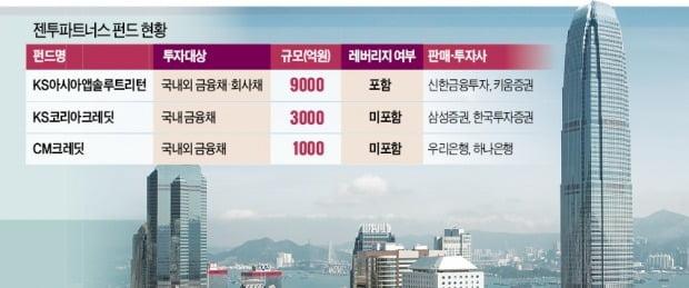 홍콩계 사모펀드 운용사 젠투파트너스가 과거 펀드 자전거래와 돌려막기 등을 해왔다는 의혹이 일고 있다. 사진은 젠투파트너스 본사가 입주한 홍콩 국제금융센터(IFC) 건물.