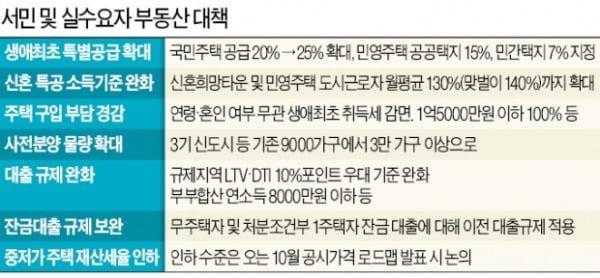 시가 25억 아파트 1주택자…종부세 760만원→900만원