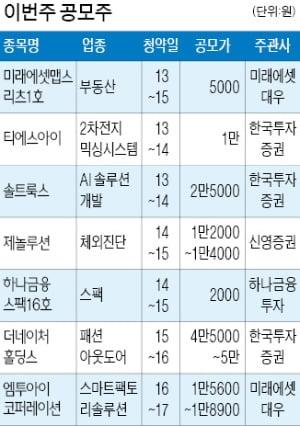 IPO 슈퍼위크…티에스아이 등 7社 일반청약