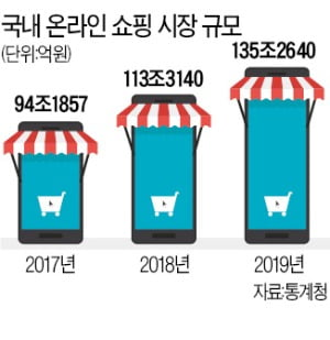 한국 상륙한 '페이스북 숍스' 전자상거래 공략