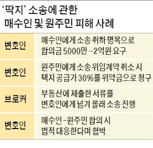 """""""딱지계약 무효""""…2기 신도시 '소송 광풍'"""