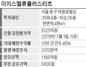 '高배당 리츠' 이지스밸류플러스 16일 상장