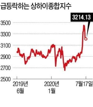 中, '태자당 연루' 금융사 무더기 국유화