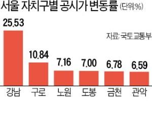 '깜깜이 논란' 부동산 공시가…서울시, 적정성 검증 나선다