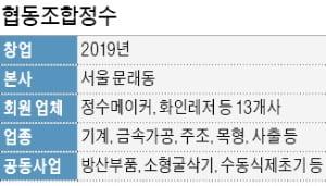 13인 기술匠人 뭉쳐 첨단 신제품 뚝딱…정부 프로젝트 수주 '메이드 인 문래' 저력 과시