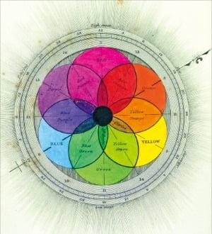 영국의 색채 연구가 조지 필드가 1841년 출간한 《색층 분석법》의 속표지에 그려넣은 색상환.   /미술문화 제공
