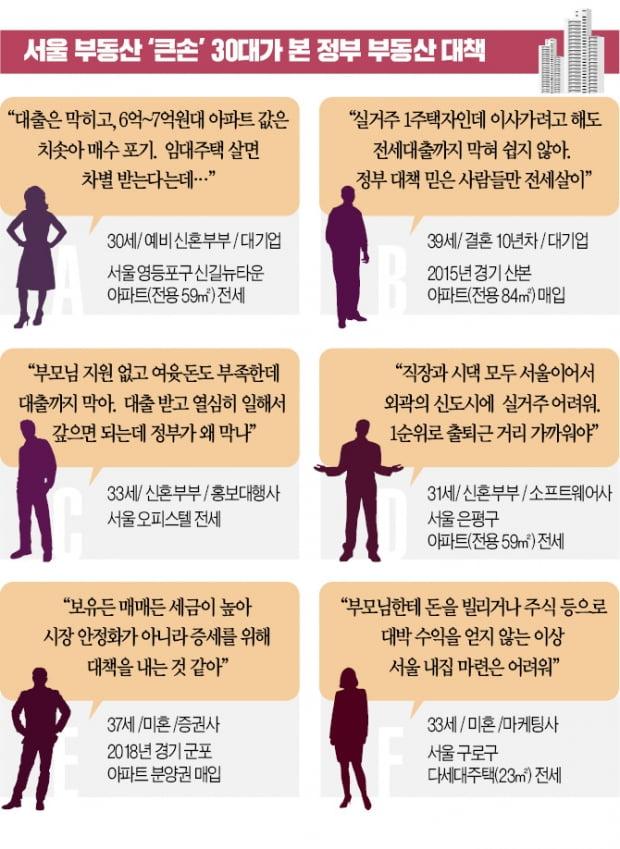"""분노하는 30대 """"서울서 나가든지, 임대주택만 살라는건가"""""""