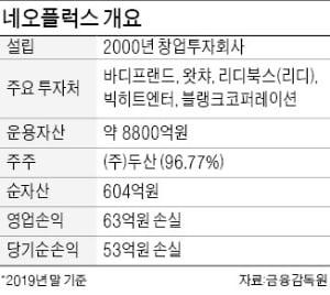 두산 계열 VC 네오플럭스, 신한금융지주 '품으로'