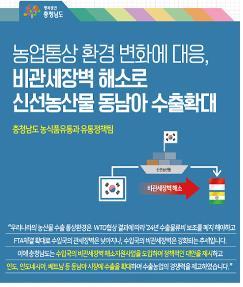 동남아 시장 개척한 충남·김천, 농식품 수출 우수 지자체 대상