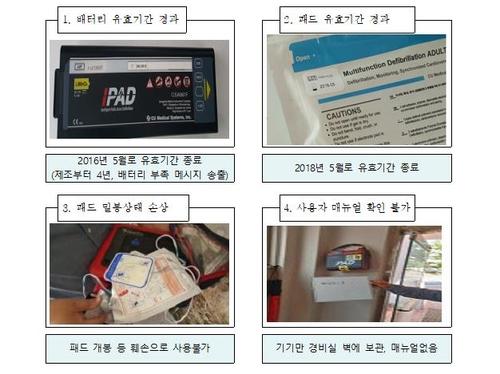 자동심장충격기 설치된 경기도 아파트 3곳 중 1곳 '작동 불량'