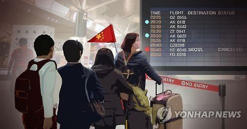중국 '사드' 한국 단체관광 금지 후 유커 30% 감소